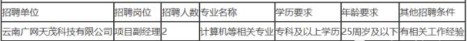 国有控股|2021年云南广网天茂科技有限公司招聘 专科即可