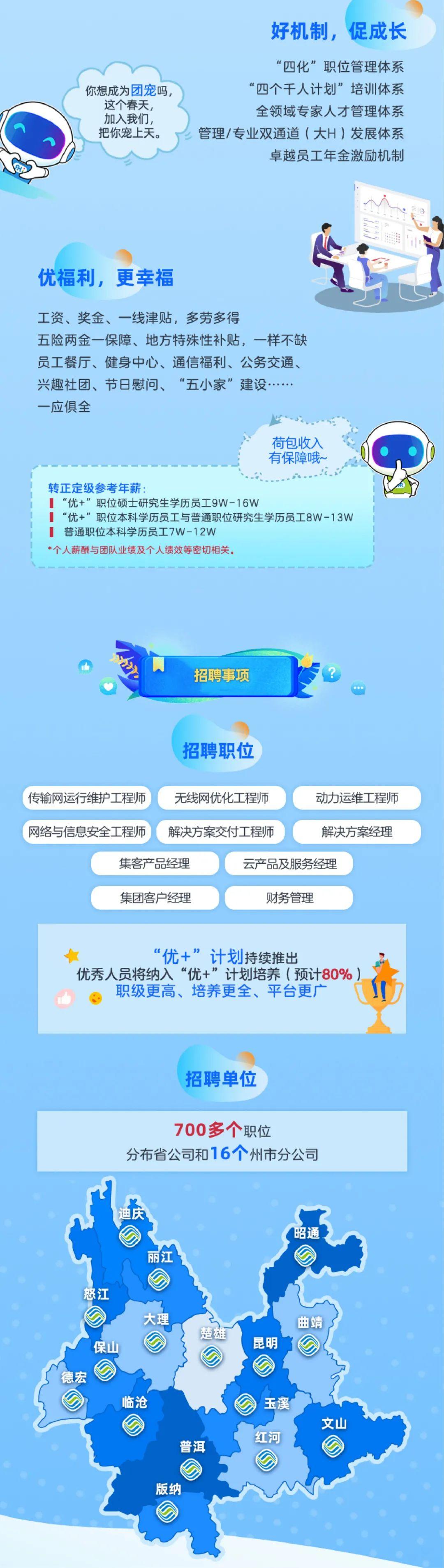 2021年移动通信集团云南有限公司招聘722人 年薪16万 应往届均可报名