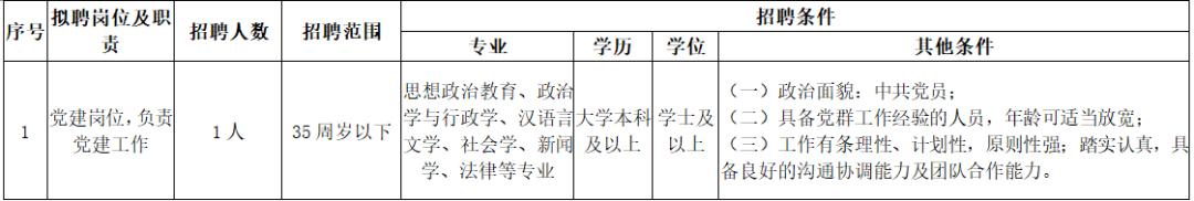 【招聘】4000-6000元/月!云南省通信学会2021年招聘公告