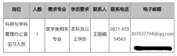 云南中医药大学第二临床医学院2021年见习岗位招聘公告 招聘|招考