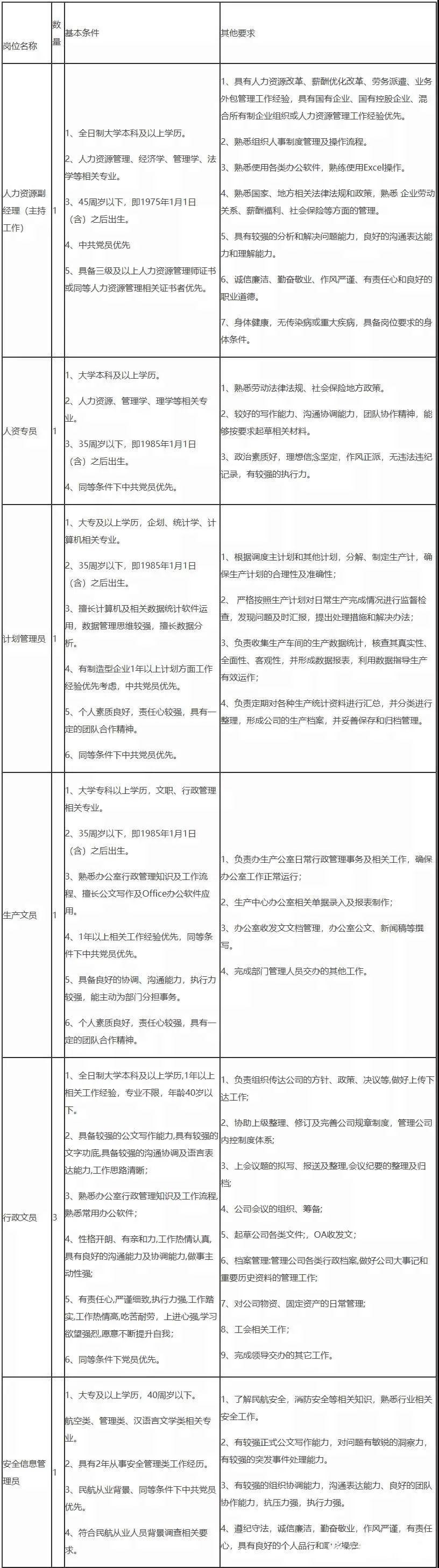 2021年云南空港航空食品有限公司公开招聘 年19万 五险一金