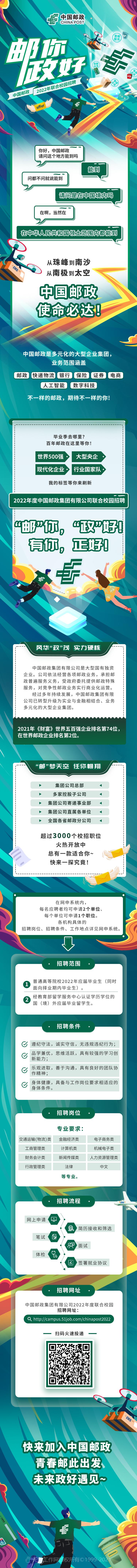 超3000个心动的offer!云南有岗位!中国邮政2022年招聘公告